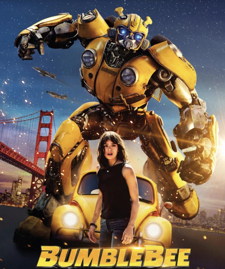 """""""Bumblebee"""": il nuovo volto della saga """"Trasformers"""""""